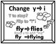 Inflectional Ending Rules Add to Root Words ing ed es s Poster Rules