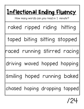 Inflectional Ending Word Building and Fluency Practice (-ed -ing)