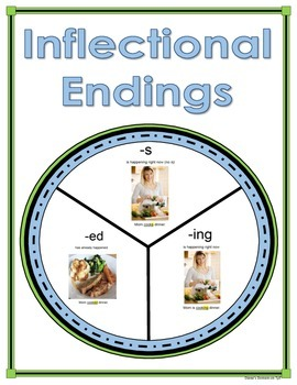 Inflectional Endings Anchor Chart