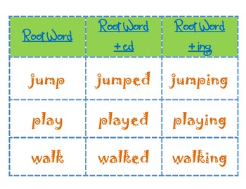 Inflectional Endings Word Sort: ed, ing