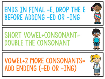 Inflectional Endings ed and ing