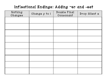 Inflectional Endings -er and -est