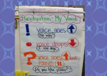 Fluent Reading Flipchart