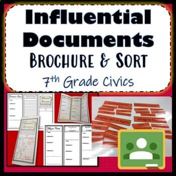 Influential Documents Brochure- Magna Carta, Mayflower Compact, Common Sense +