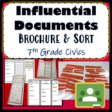 Influential Documents Brochure & Sort Activity Magna Carta, Mayflower Compact ++