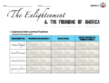 Influence of the Enlightenment Bundle