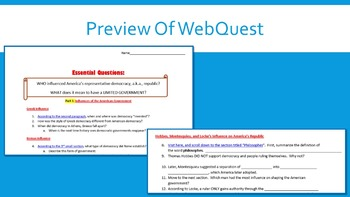 Influences on America's Limited Government WebQuest