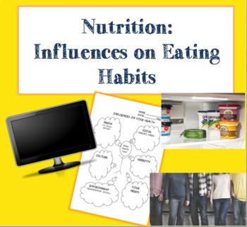 Influences on Eating Habits Worksheet