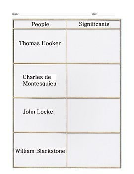 Influential Colonial People