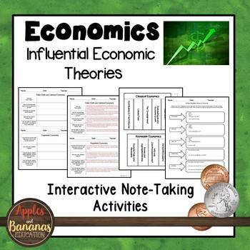 Influential Economic Theories - Interactive Note-taking Activities