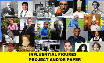 Influential Figures in the Food Industry: Google Slides Project and/or APA Paper