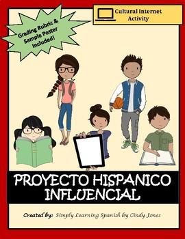 Influential Hispanic Poster