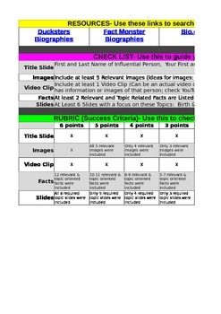 Influential People Project- Rubric & Checklist