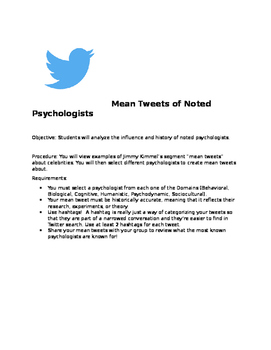 Influential Psychologists: Mean Tweets in Psychology