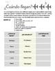 Info-Gap Spanish Speaking w/ dates, names, and origin