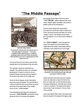 Info Reading Text - African Americans in New World: Middle Passage (no prep/sub