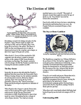 Info Reading Text - The American West - The Election of 1896 (no prep/sub plan)