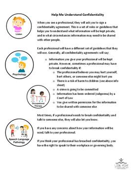 Info Sheet - Help me understand confidentiality