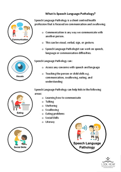 Info Sheet - Speech Language Pathology