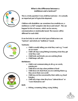 Info Sheet - Whats the difference between Meltdown v Tantrum