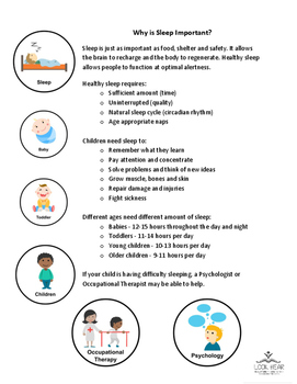 Info Sheet - Why is sleep important