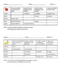 Info-gap Speaking Activity (Realidades 3B)