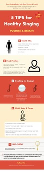 Info graphic: 5 Tips for Healthy Singing