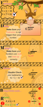 Info graphic For Long Division