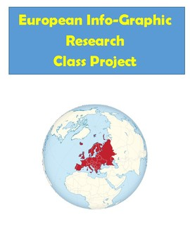 Info-graphic Tour of Europe Class Research Project