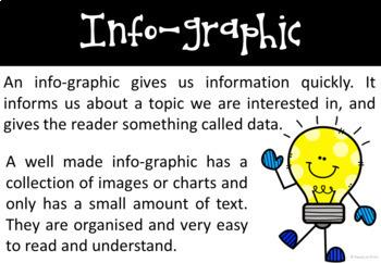 Info-graphic activities
