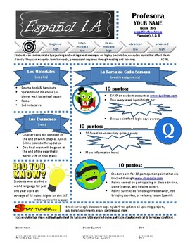 InfoGraphic Syllabus - Spanish 1, 2, 3, & 4