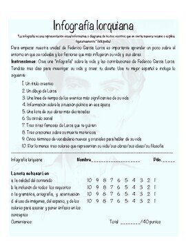 Federico García Lorca One-Pager Project
