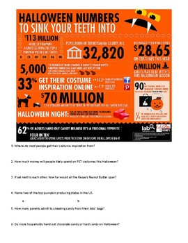 Infograph - Halloween by the Numbers (no prep)