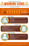Infograph: Trauma Across Development