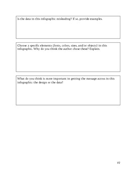 Infographic Analysis - Version 2 (Intermediate)