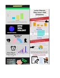 Infographic Assignment