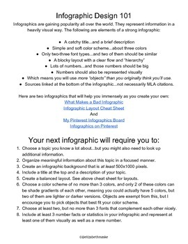 Infographic Assignment with Rubric