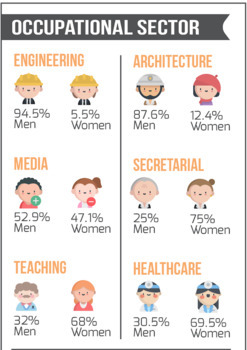Infographic: Gender Inequality in the Workplace