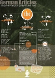 Infographic // German Articles for Native English Speakers