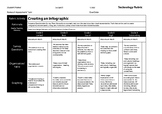 Infographic Marking Rubric