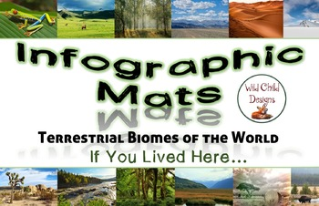 Infographic Nonfiction Science Mats: BIOMES
