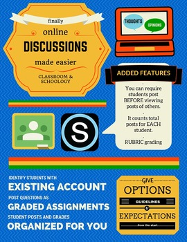 Infographic - Online Discussions with Google Classroom and/or Schoology