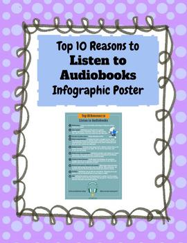 Infographic Poster:  Importance of Audiobooks