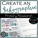 Create an Infographic with Primary Research (Research Writ