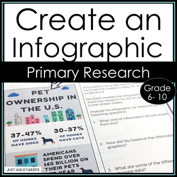 Create an Infographic with Primary Research