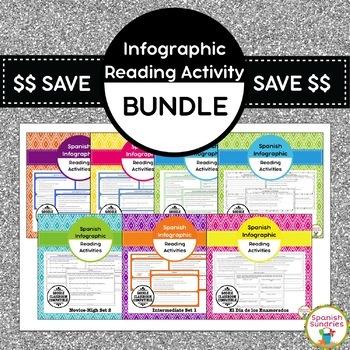 Infographic Reading Activity Bundle