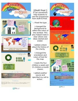 Infographic Research Project