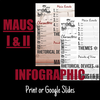 INFOGRAPHICS MAUS I AND II