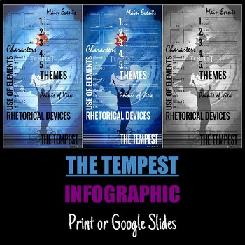 Infographic Series: THE TEMPEST