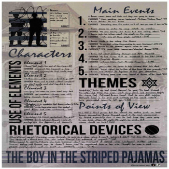 Infographics: The Boy in the Striped Pajamas